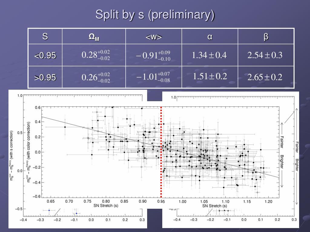 Split by s (preliminary)