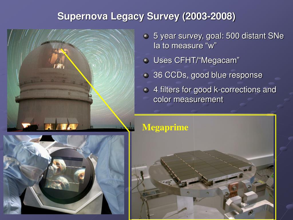 Supernova Legacy Survey (2003-2008)