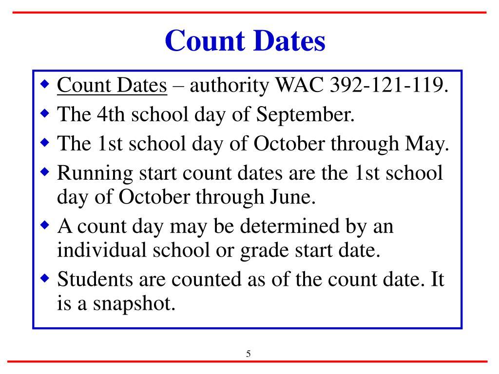 Count Dates