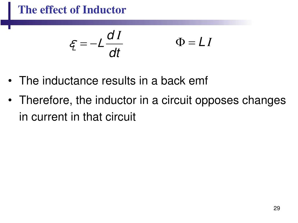 The effect of Inductor