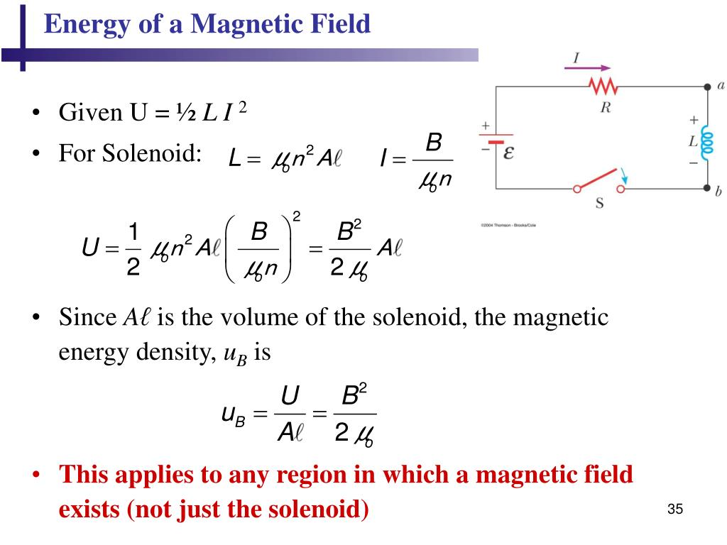Energy of a Magnetic Field
