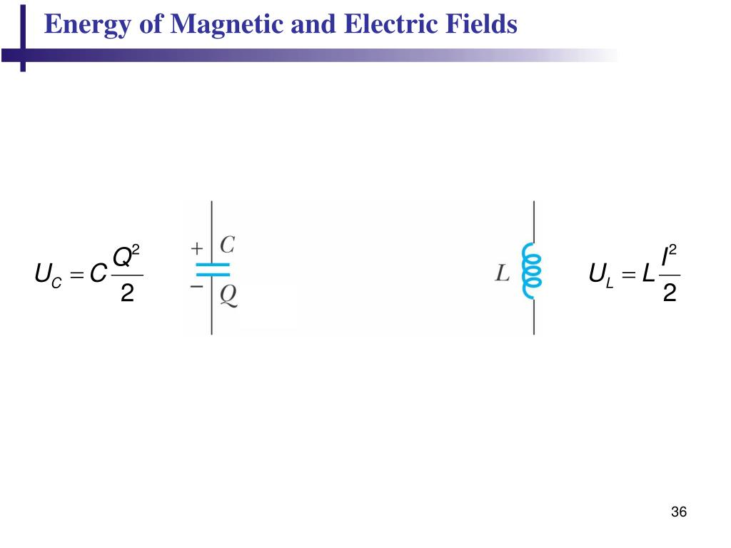 Energy of Magnetic and Electric Fields