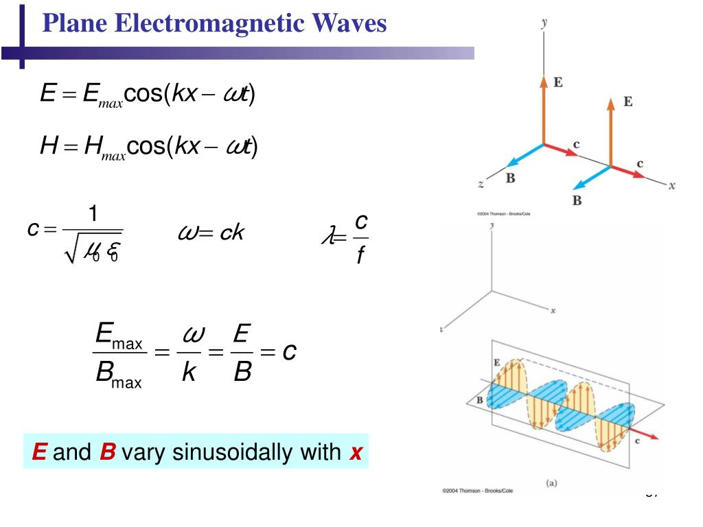 Plane Electromagnetic Waves