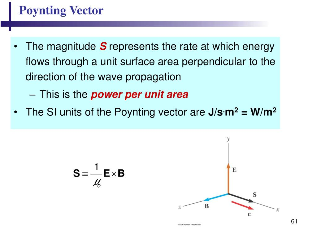 Poynting Vector