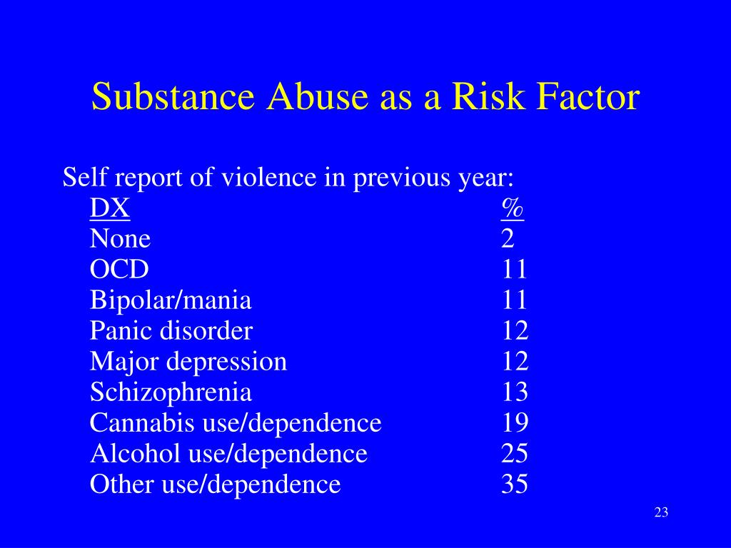 Substance Abuse as a Risk Factor