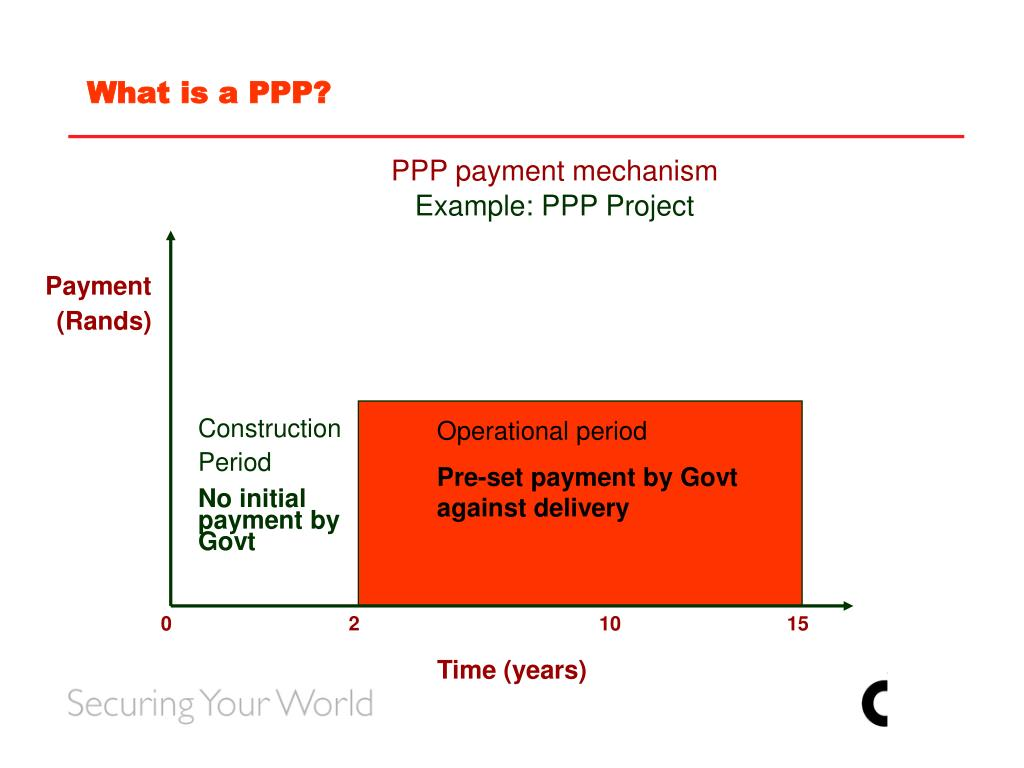 What is a PPP?