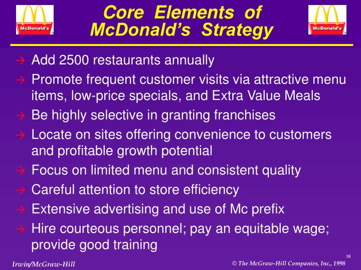 Core  Elements  of