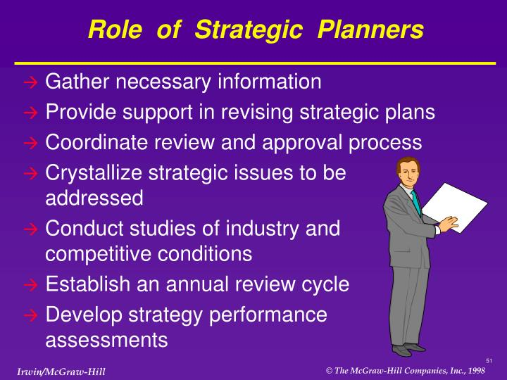 Role  of  Strategic  Planners