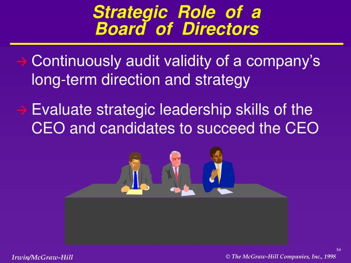 Strategic  Role  of  a
