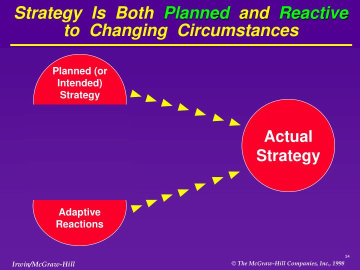 Strategy  Is  Both