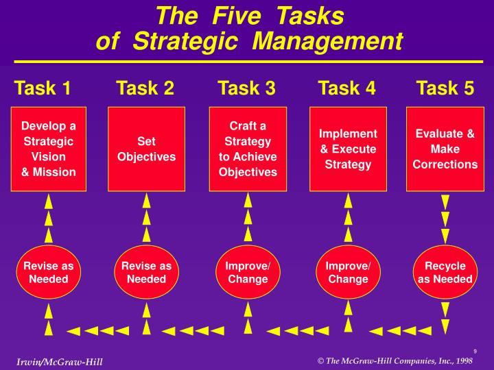 The  Five  Tasks