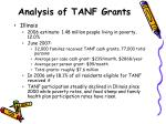 analysis of tanf grants