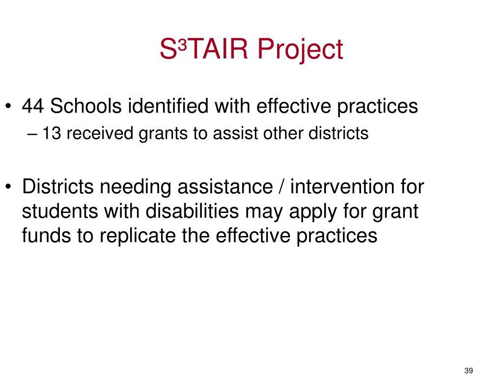 44 Schools identified with effective practices