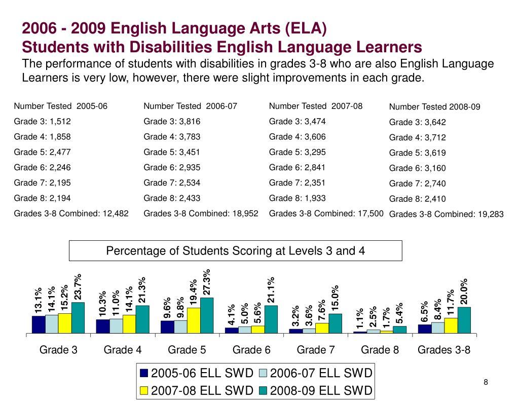 2006 - 2009 English Language Arts (ELA)
