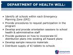 department of health will