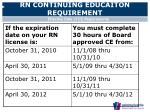 rn continuing educaiton requirement