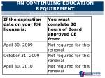 rn continuing education requirement49