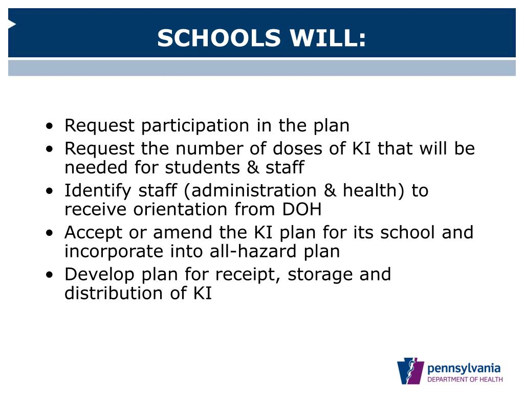 SCHOOLS WILL: