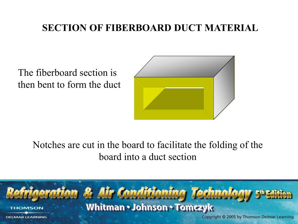 SECTION OF FIBERBOARD DUCT MATERIAL
