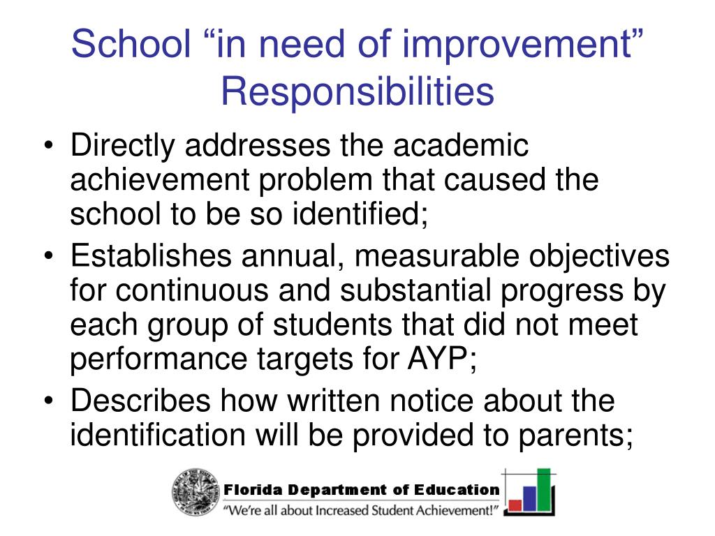 "School ""in need of improvement"" Responsibilities"