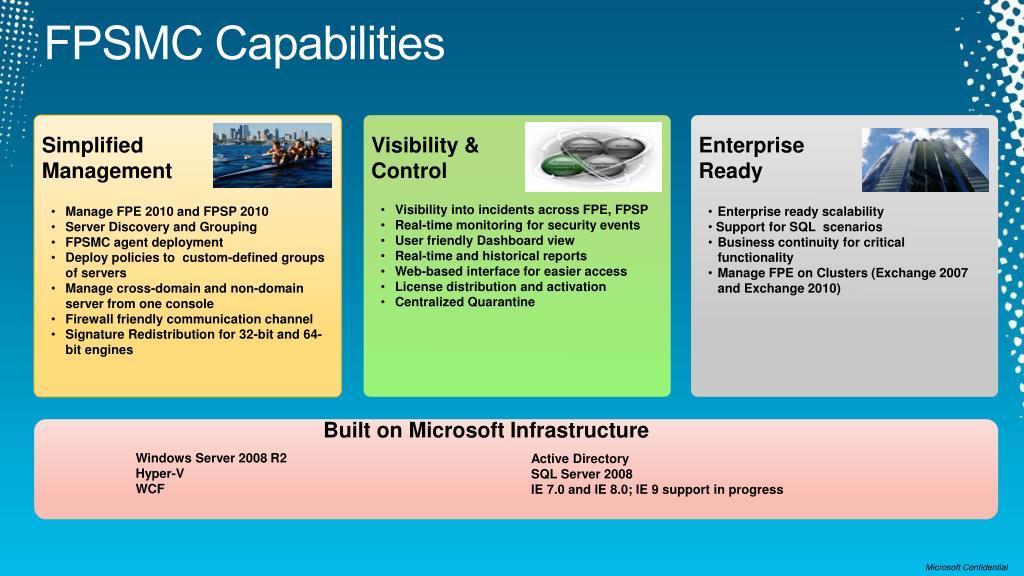 FPSMC Capabilities