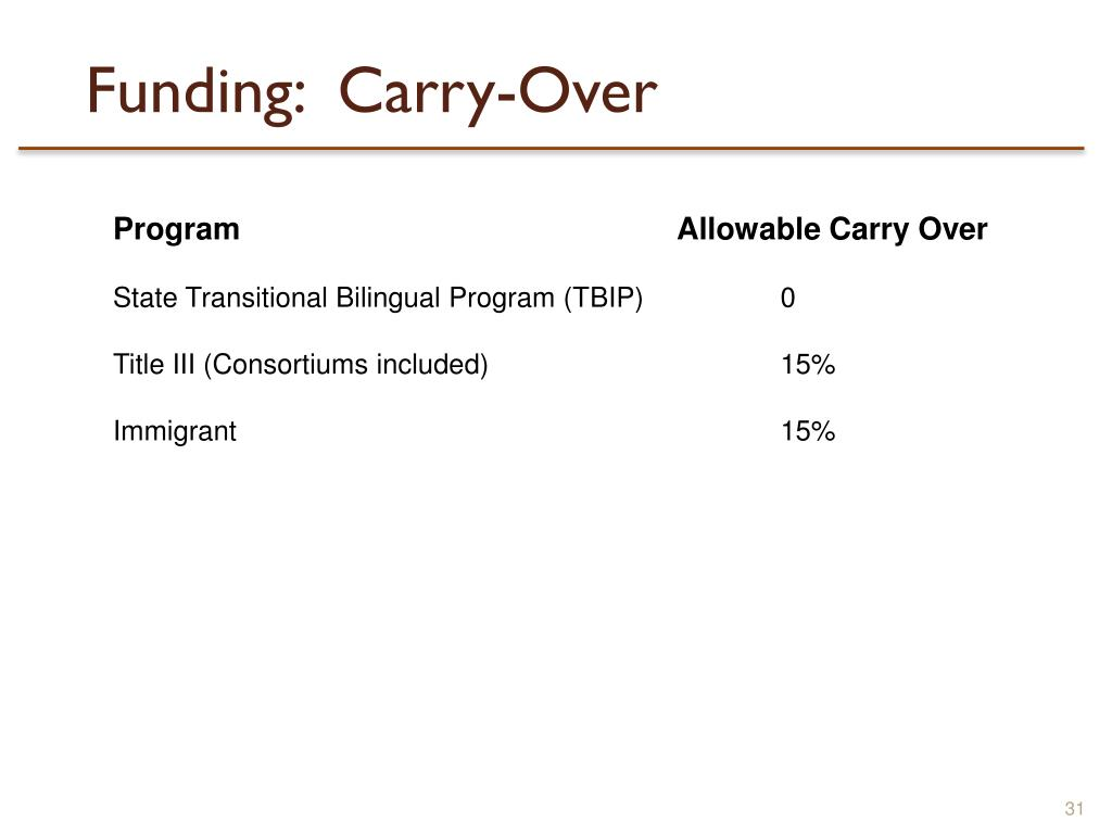 Funding:  Carry-Over