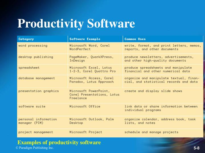 Examples of productivity software