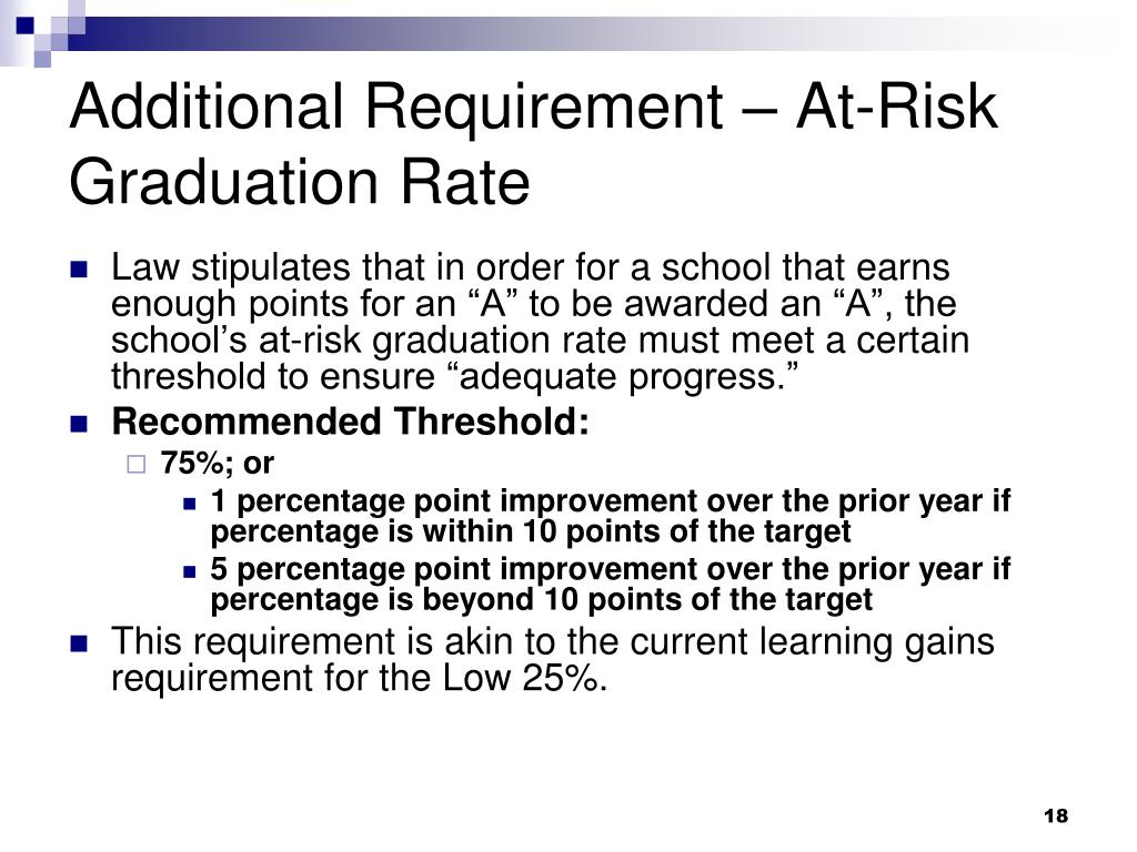 Additional Requirement – At-Risk Graduation Rate