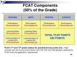 fcat components 50 of the grade