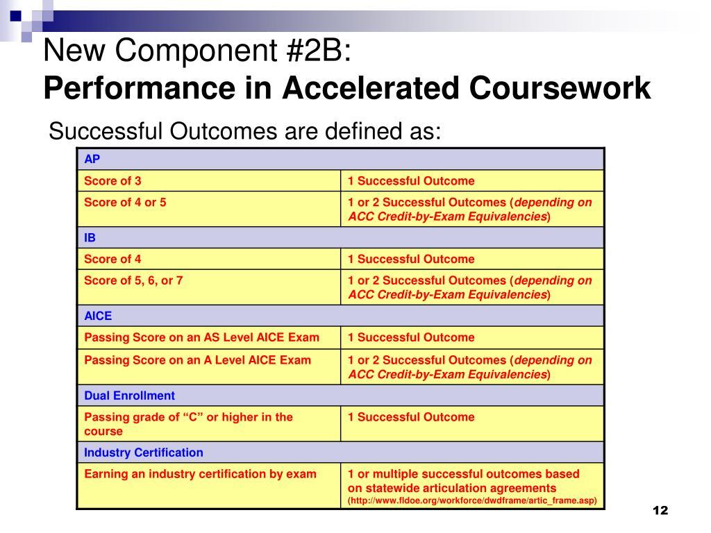 New Component #2B: