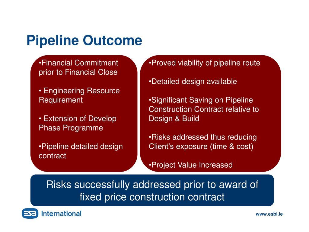 Pipeline Outcome
