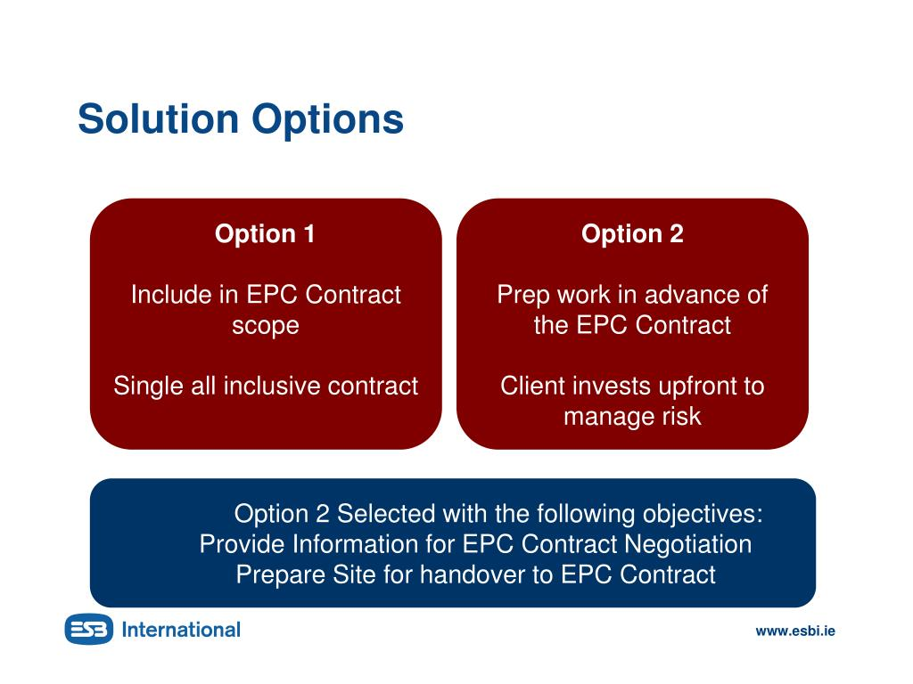 Solution Options