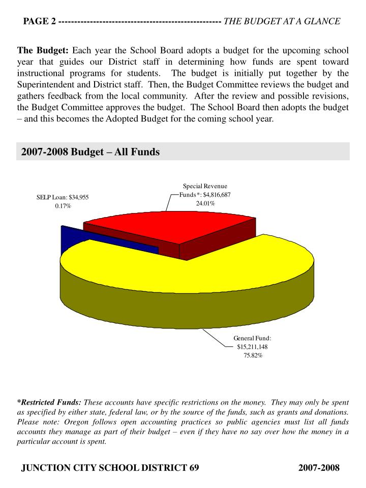 Page 2 the budget at a glance