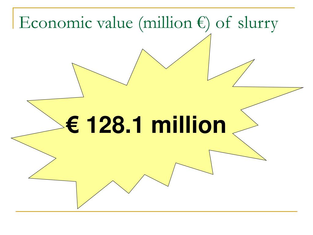 Economic value (million €) of slurry