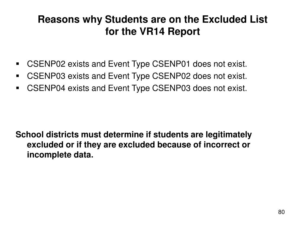 Reasons why Students are on the Excluded List
