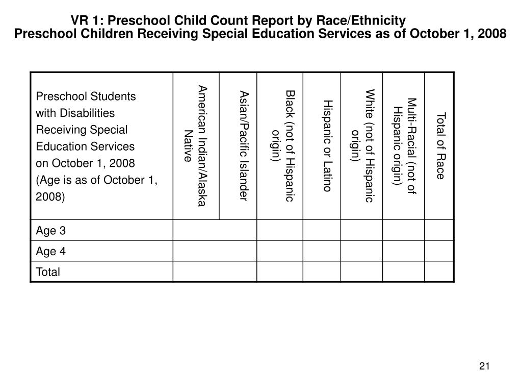 VR 1: Preschool Child Count Report by Race/Ethnicity