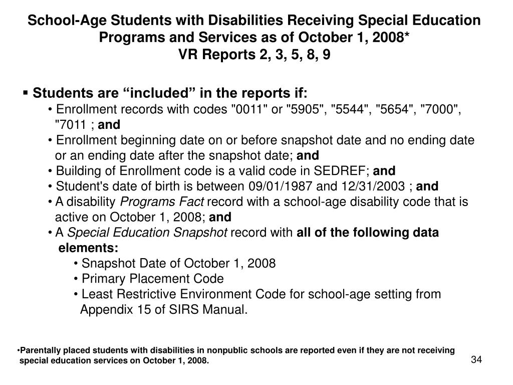 School-Age Students with Disabilities Receiving Special Education Programs and Services as of October 1, 2008*