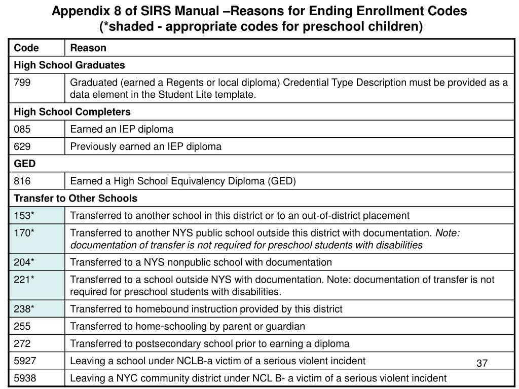 Appendix 8 of SIRS Manual –Reasons for Ending Enrollment Codes