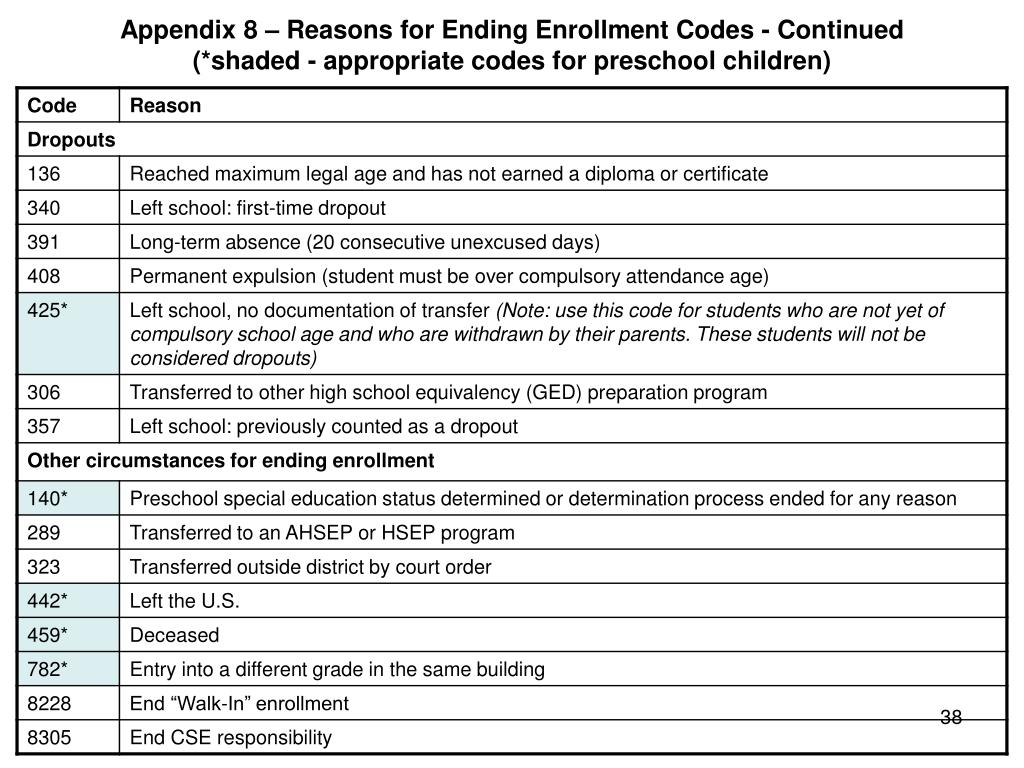 Appendix 8 – Reasons for Ending Enrollment Codes - Continued
