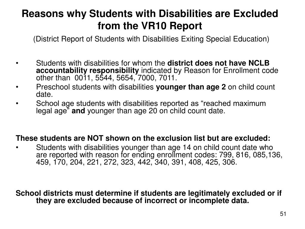 Reasons why Students with Disabilities are Excluded from the VR10 Report