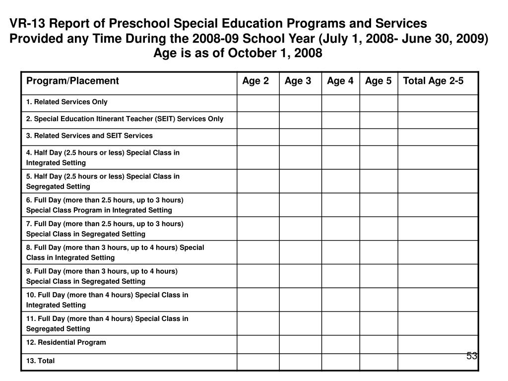 VR-13 Report of Preschool Special Education Programs and Services