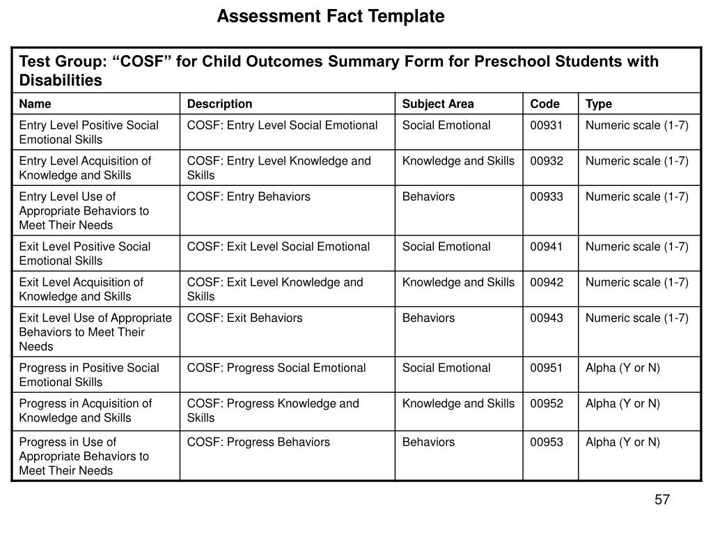 Assessment Fact Template