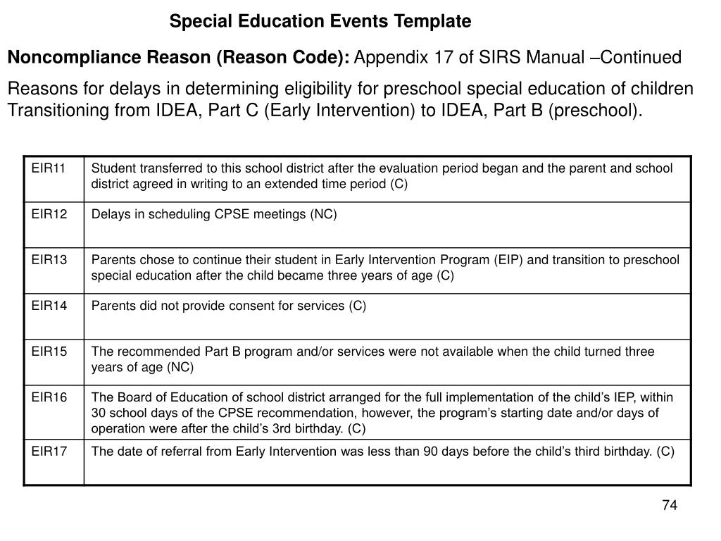Special Education Events Template