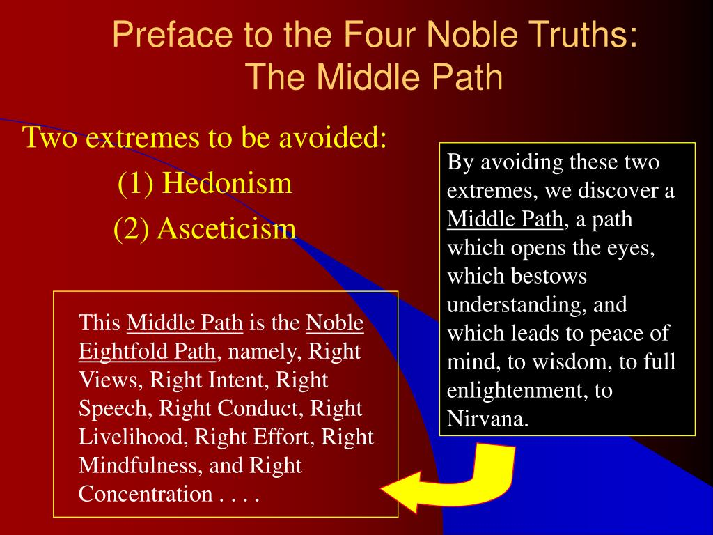 Preface to the Four Noble Truths: