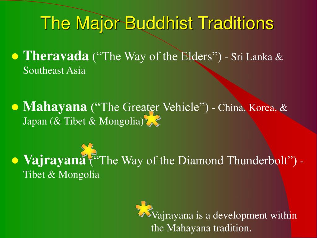 The Major Buddhist Traditions