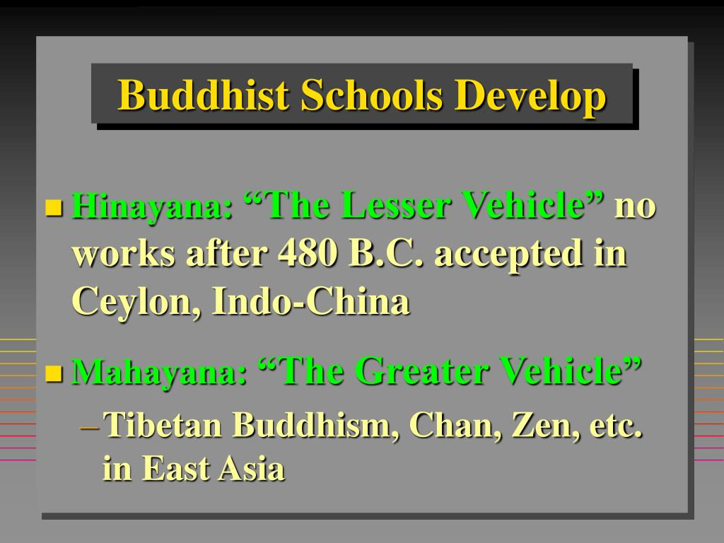 Buddhist Schools Develop