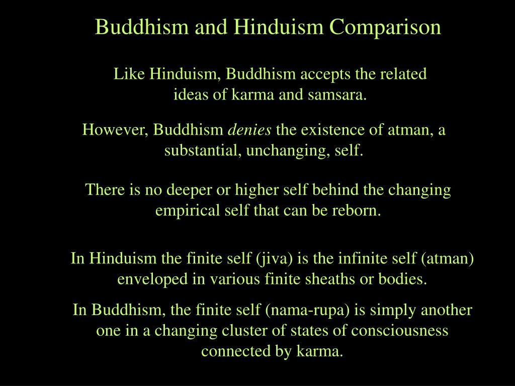 Buddhism and Hinduism Comparison