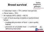 brood survival