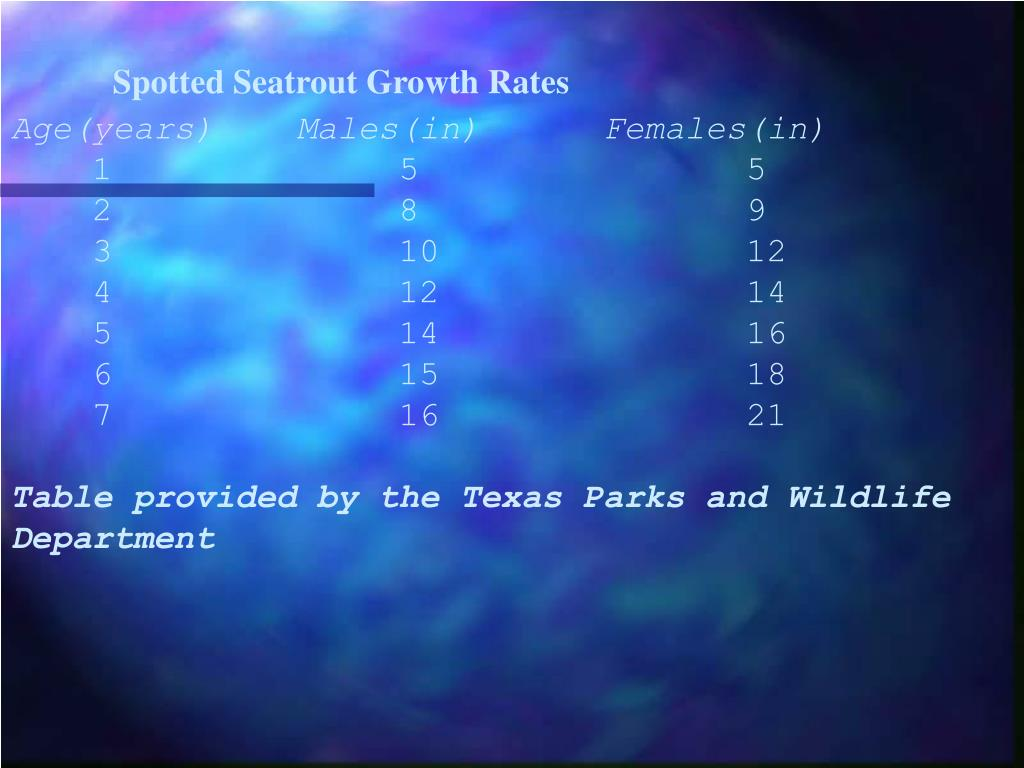 Spotted Seatrout Growth Rates
