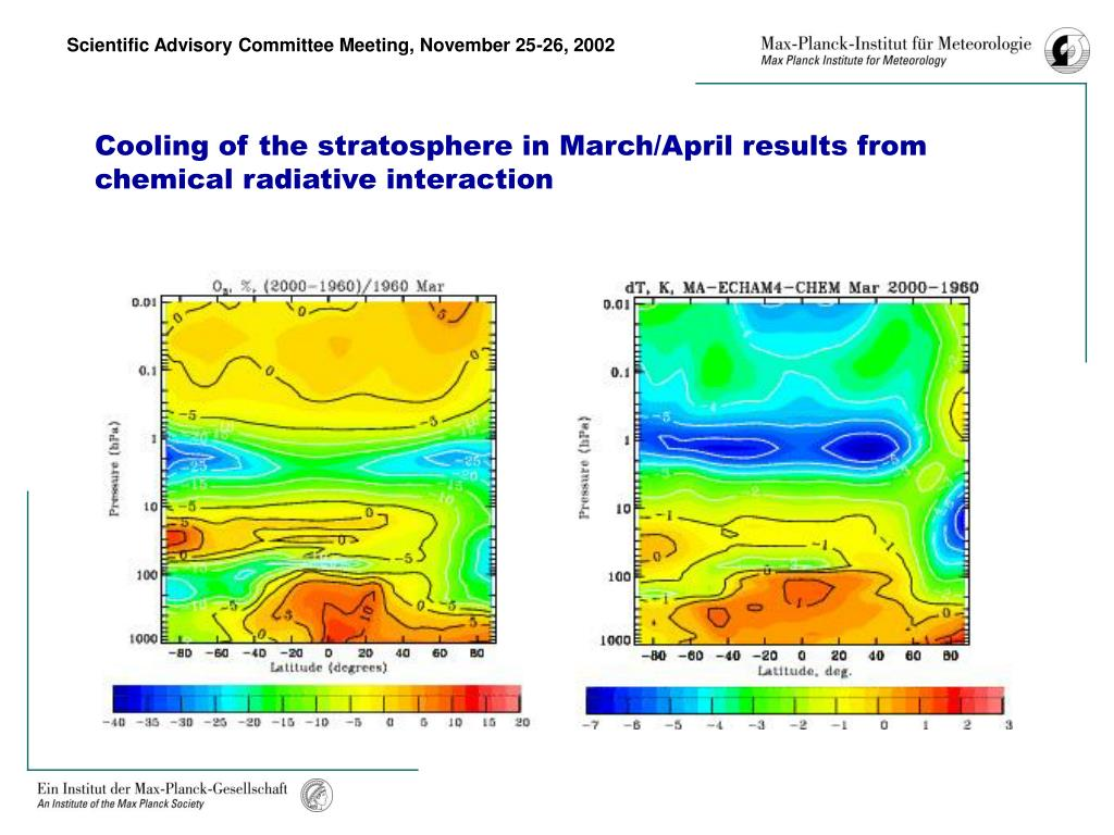 Cooling of the stratosphere in March/April results from